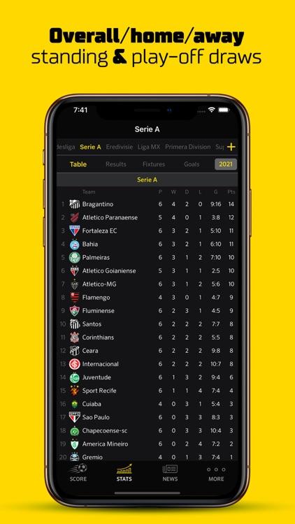 Live Score Football Scores screenshot-4