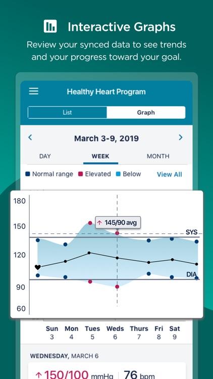 KP Health Ally screenshot-5