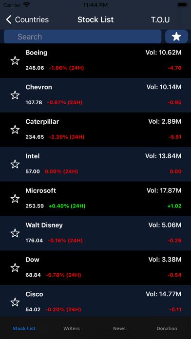 Stock List-Bahuzu-User comment紹介画像1