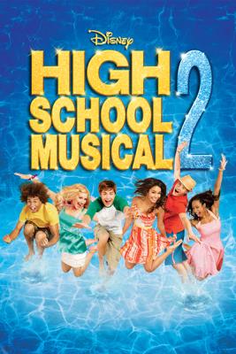 Kenny Ortega - High School Musical 2 Grafik